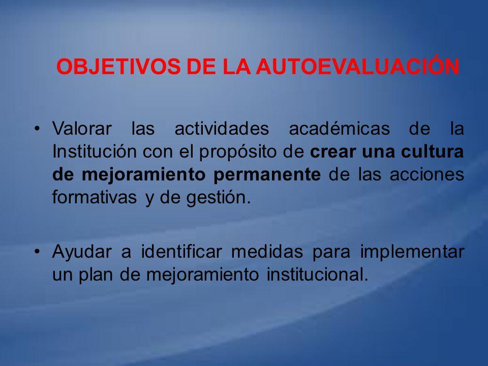 OBJETIVOS DE LA AUTOEVALUACIÓN