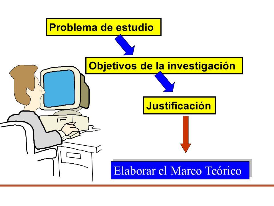 Elaborar el Marco Teórico