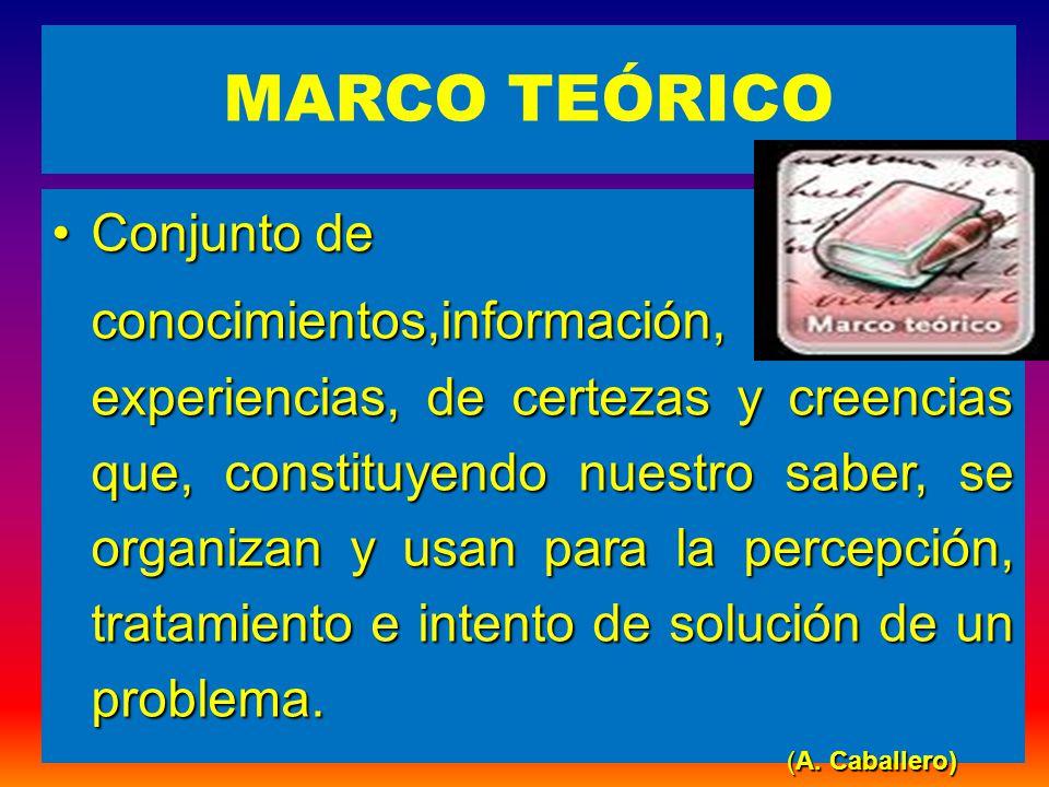 MARCO TEÓRICO Conjunto de