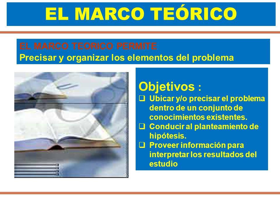 EL MARCO TEÓRICO Objetivos : EL MARCO TEORICO PERMITE