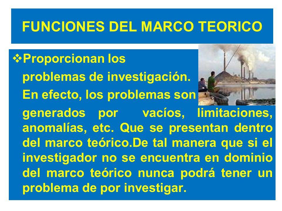 FUNCIONES DEL MARCO TEORICO