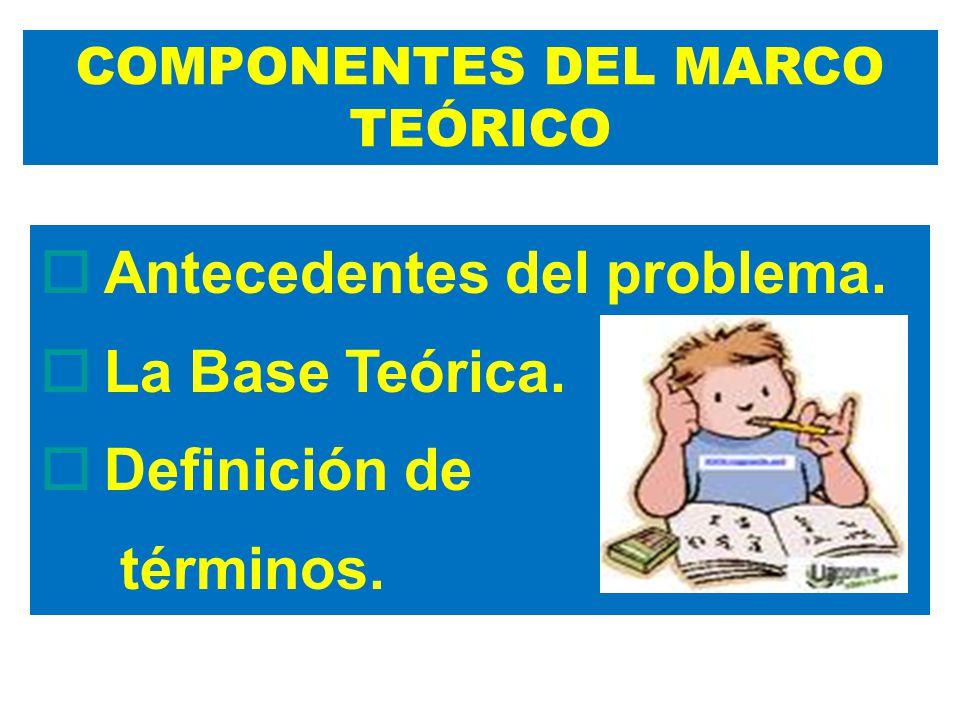COMPONENTES DEL MARCO TEÓRICO