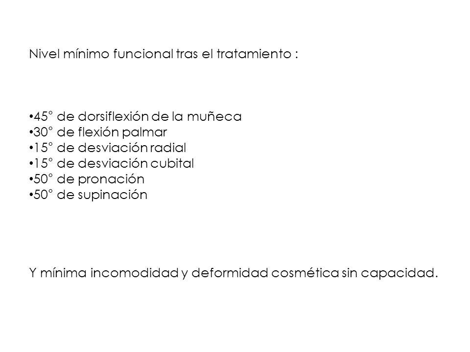 Nivel mínimo funcional tras el tratamiento :