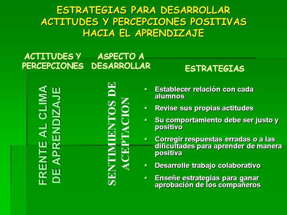 ACTITUDES Y PERCEPCIONES SENTIMIENTOS DE ACEPTACION