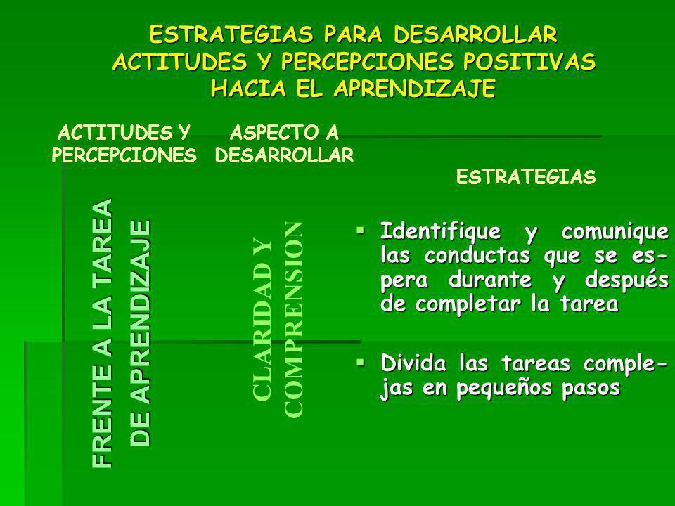 ACTITUDES Y PERCEPCIONES CLARIDAD Y COMPRENSION