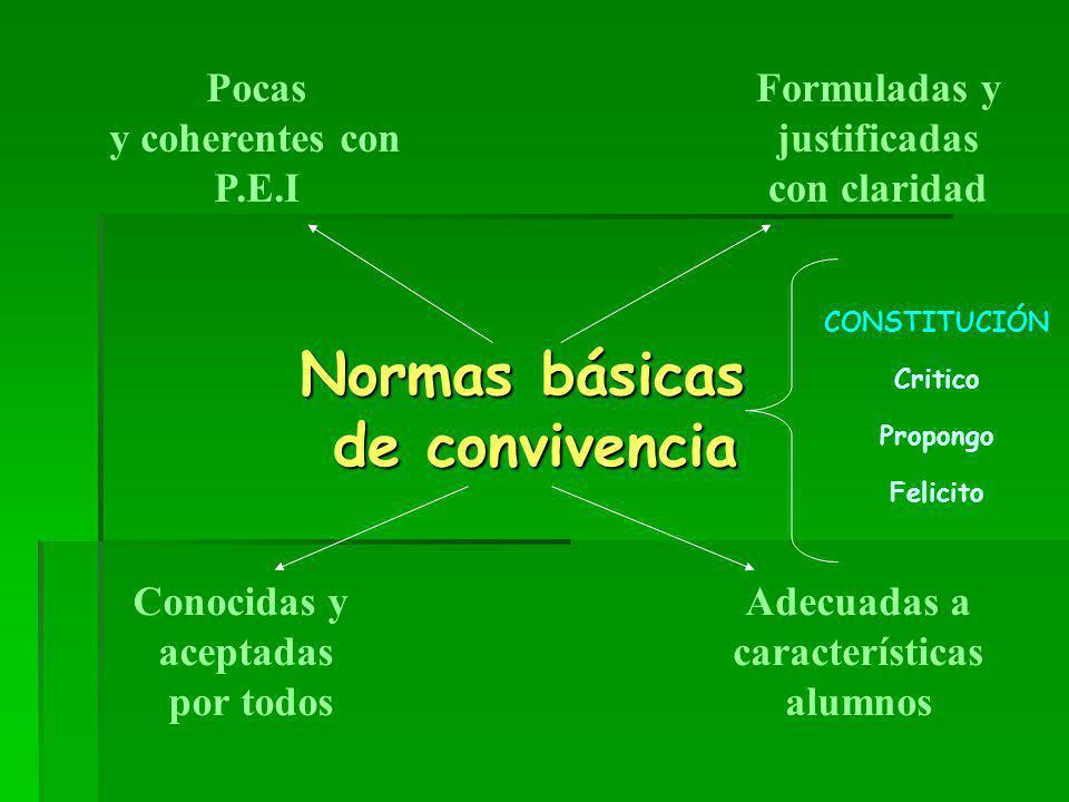 Normas básicas de convivencia