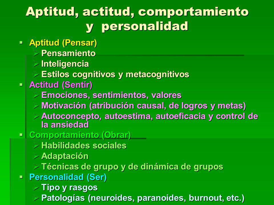 Aptitud, actitud, comportamiento y personalidad
