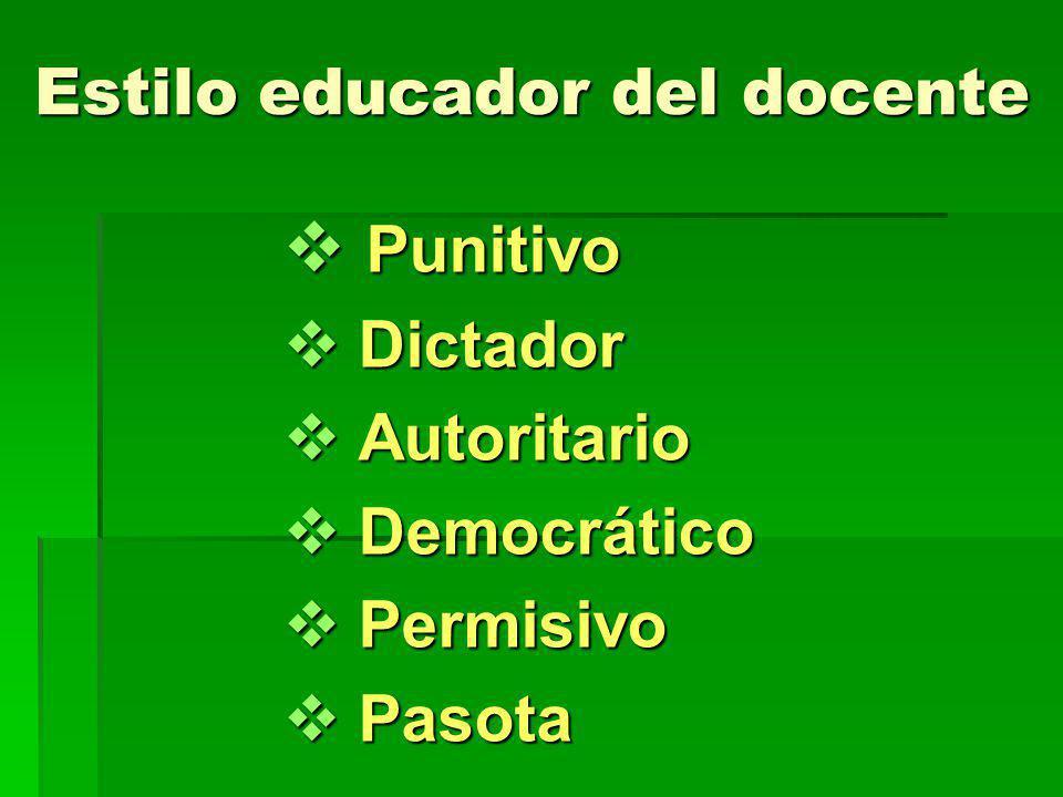 Estilo educador del docente