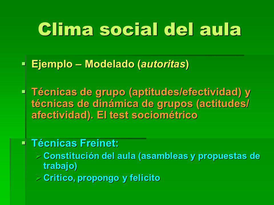 Clima social del aula Ejemplo – Modelado (autoritas)
