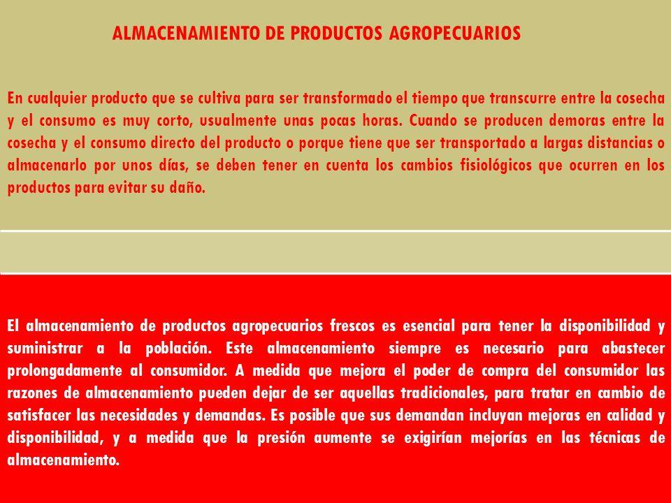ALMACENAMIENTO DE PRODUCTOS AGROPECUARIOS