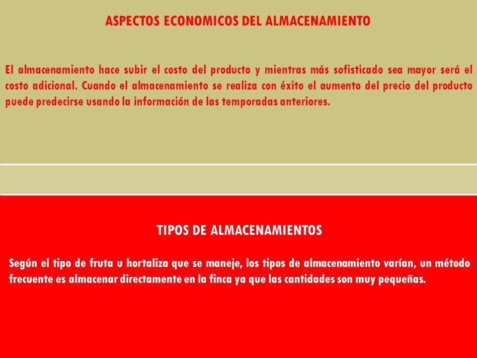 ASPECTOS ECONOMICOS DEL ALMACENAMIENTO TIPOS DE ALMACENAMIENTOS