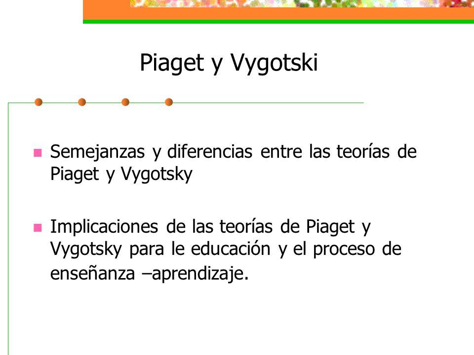 Piaget y Vygotski Semejanzas y diferencias entre las teorías de Piaget y Vygotsky.