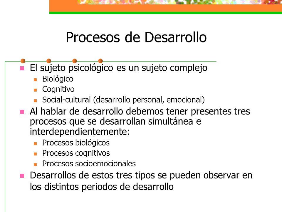 Procesos de Desarrollo