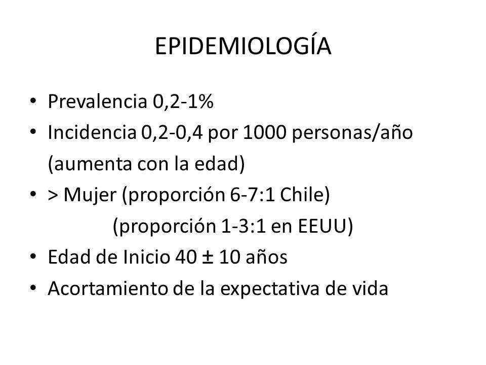 EPIDEMIOLOGÍA Prevalencia 0,2-1%