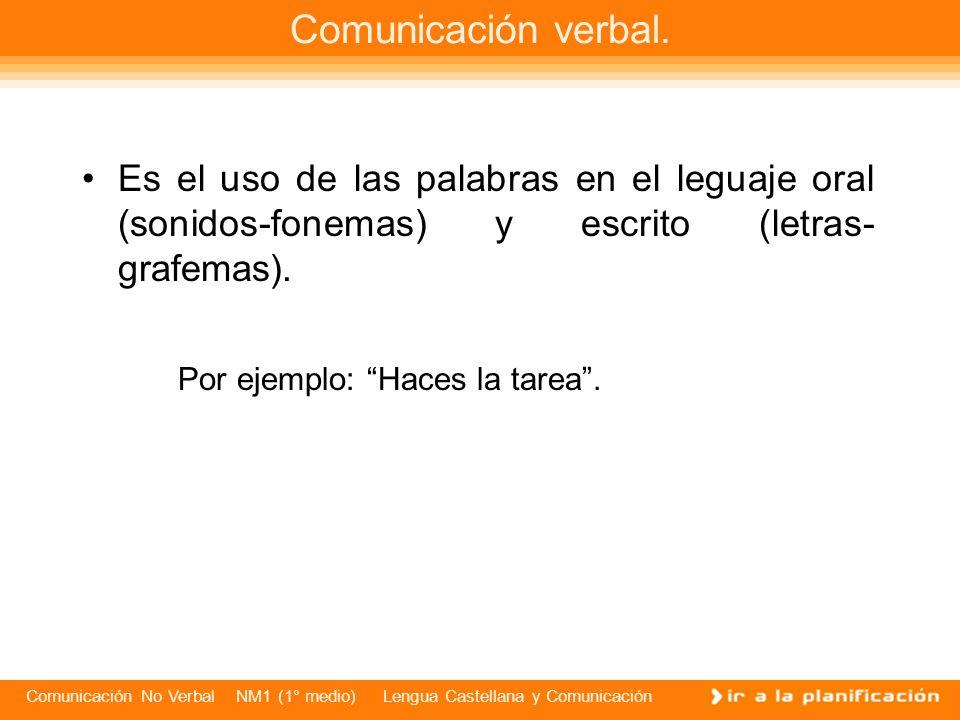 Comunicación verbal. Es el uso de las palabras en el leguaje oral (sonidos-fonemas) y escrito (letras-grafemas).