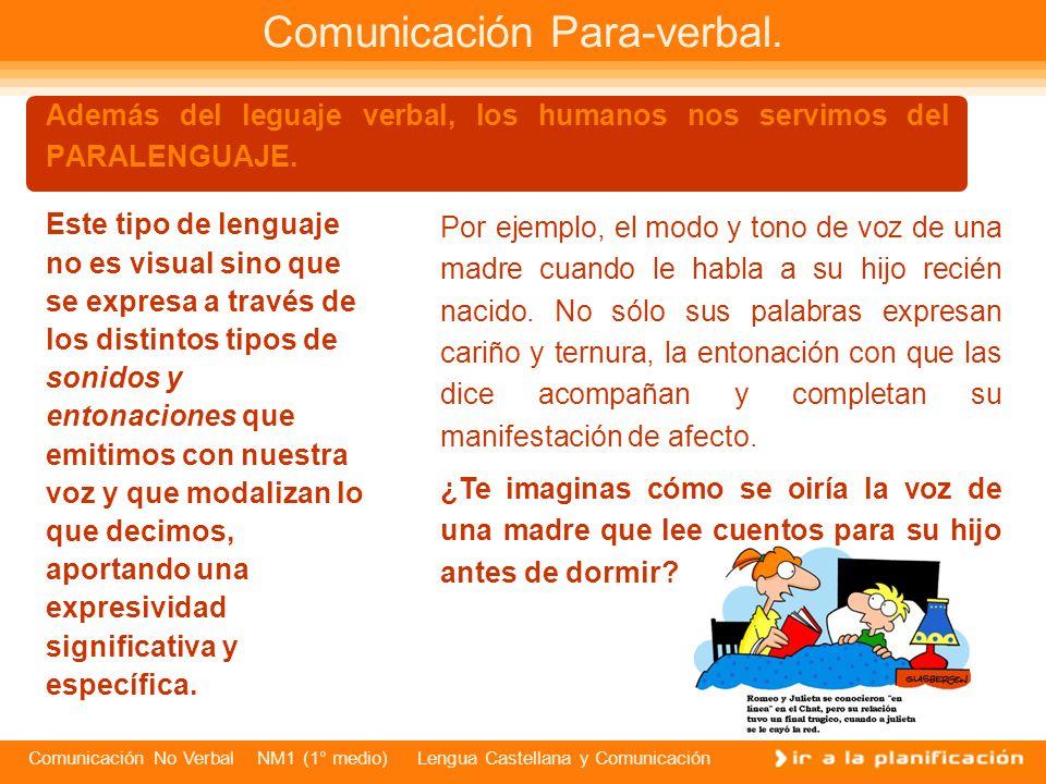 Comunicación Para-verbal.