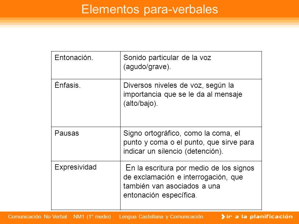Elementos para-verbales
