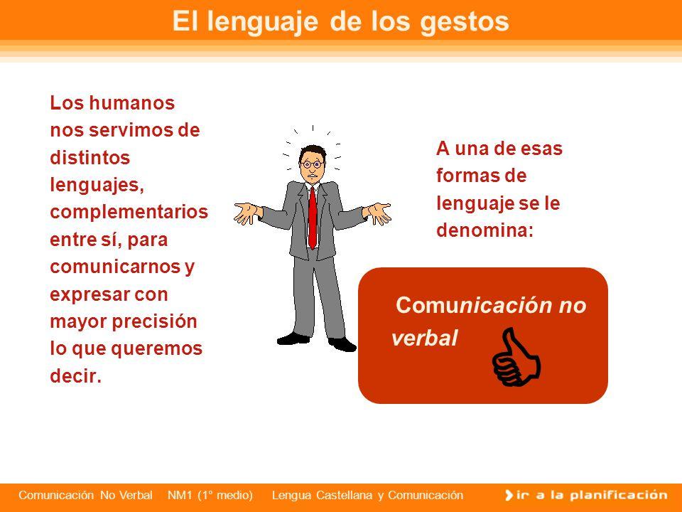 El lenguaje de los gestos