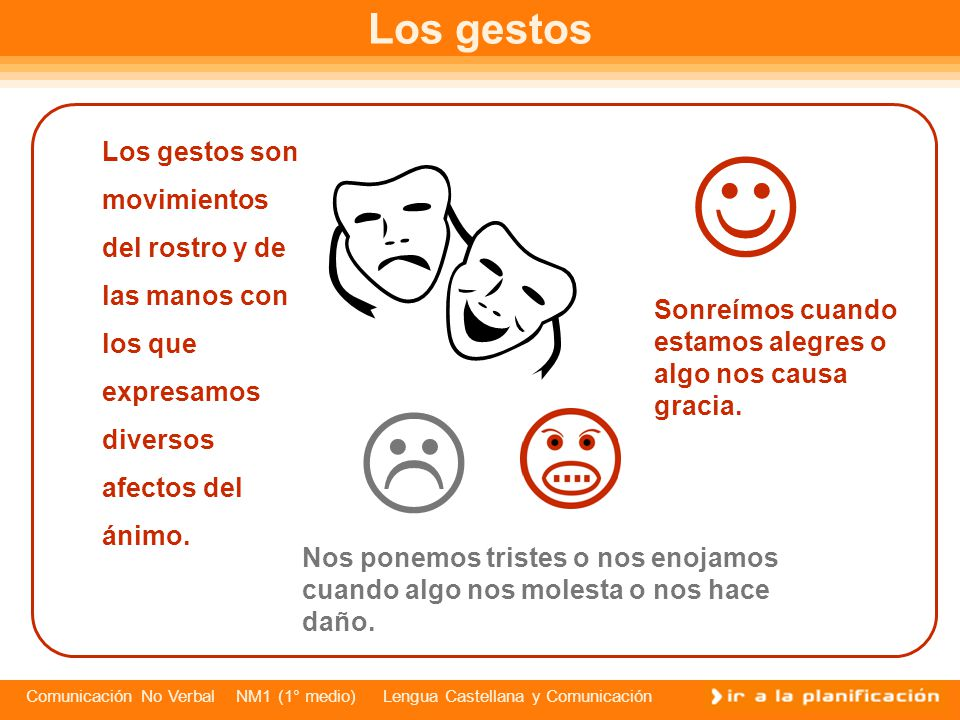 Los gestos  Los gestos son movimientos del rostro y de las manos con los que expresamos diversos afectos del ánimo.
