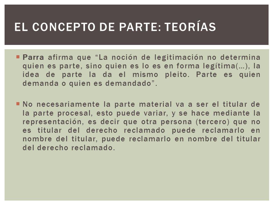 El concepto de parte: Teorías