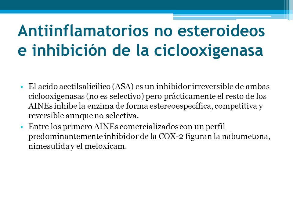 Antiinflamatorios no esteroideos e inhibición de la ciclooxigenasa