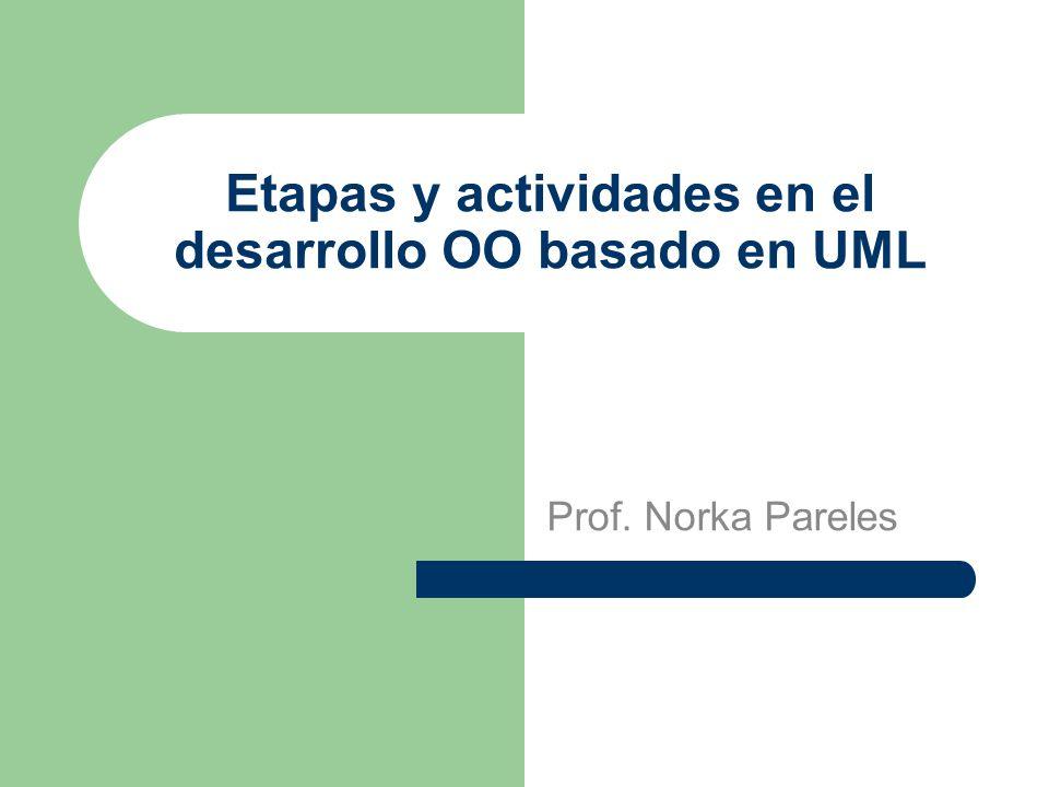 Etapas y actividades en el desarrollo OO basado en UML