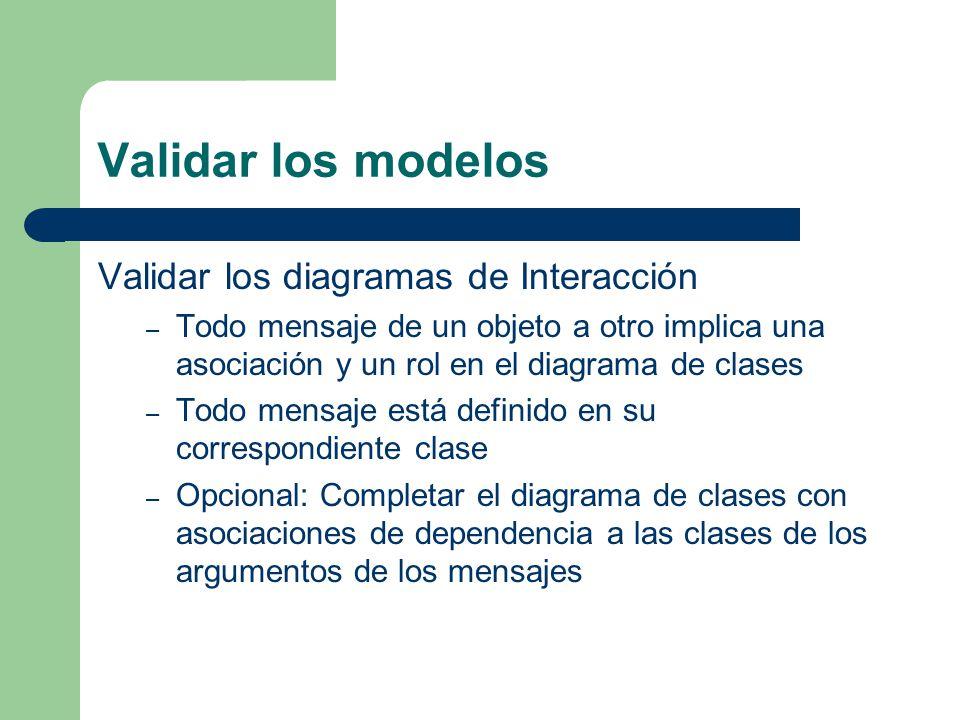 Validar los modelos Validar los diagramas de Interacción