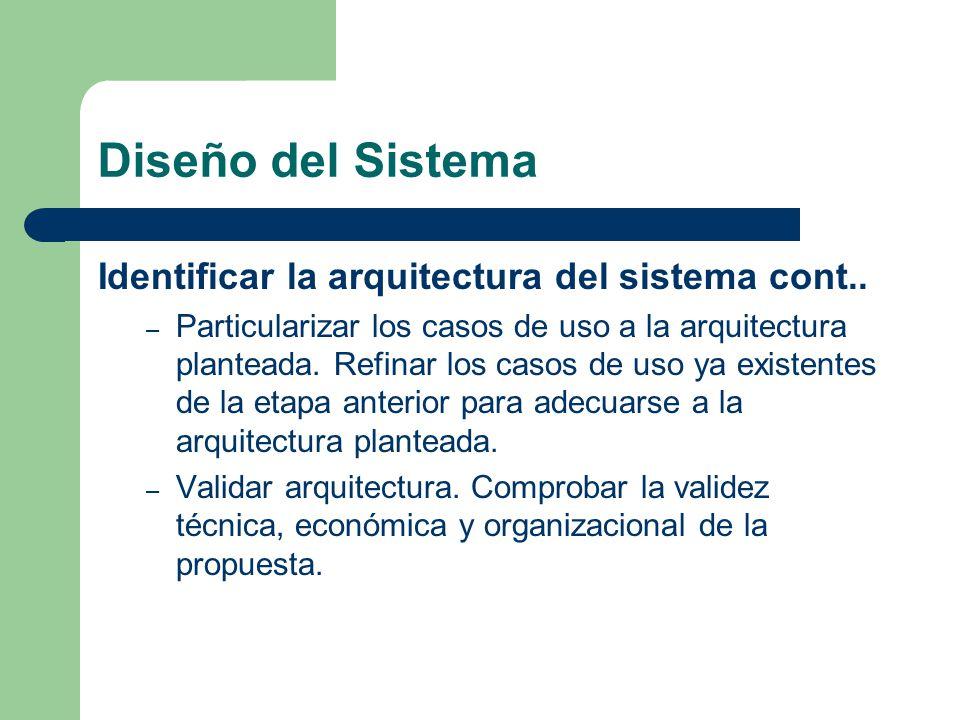 Diseño del Sistema Identificar la arquitectura del sistema cont..