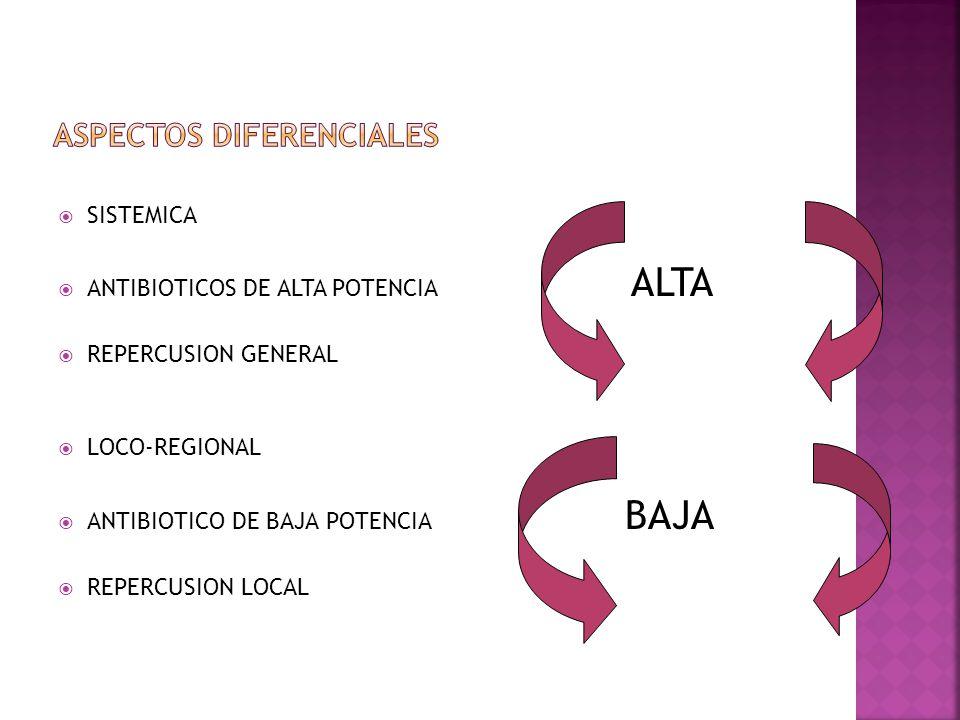 ASPECTOS DIFERENCIALES