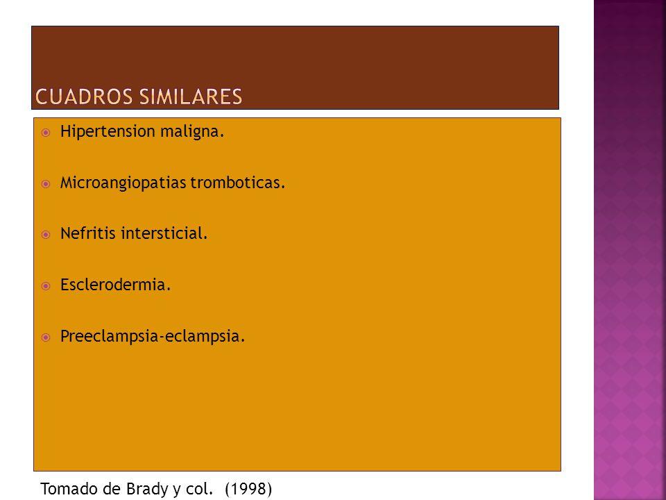 CUADROS SIMILARES Hipertension maligna. Microangiopatias tromboticas.