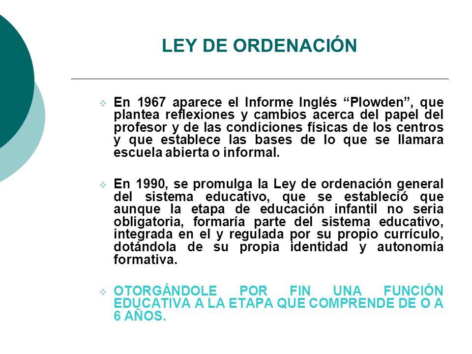 LEY DE ORDENACIÓN