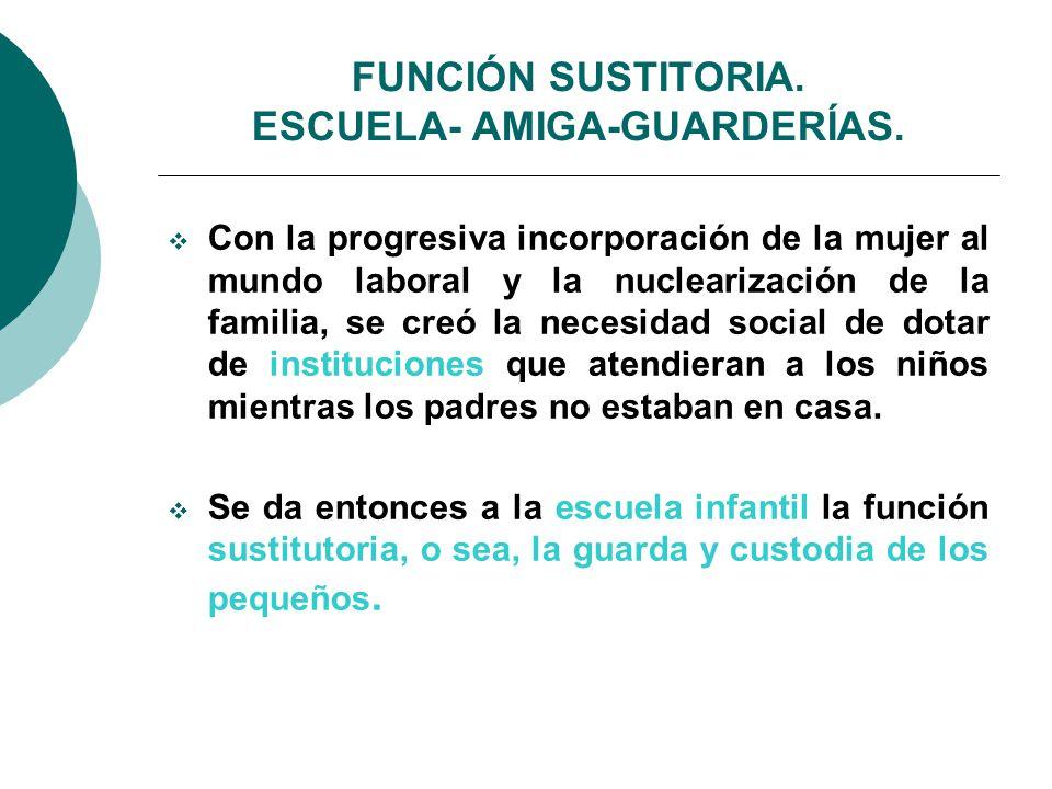 FUNCIÓN SUSTITORIA. ESCUELA- AMIGA-GUARDERÍAS.