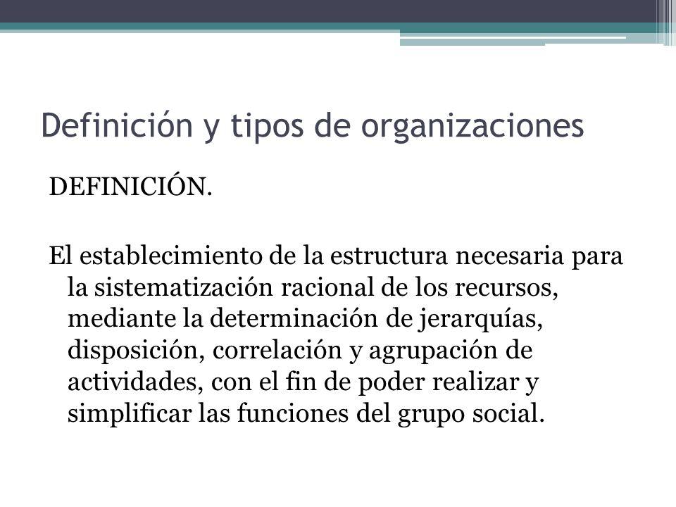 Definición y tipos de organizaciones
