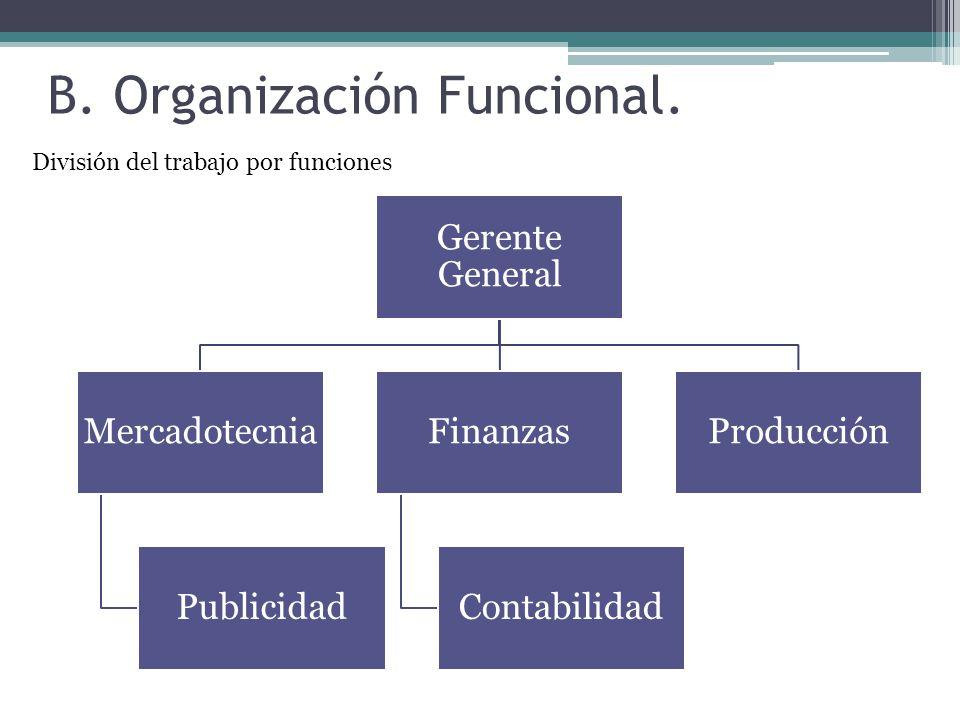 B. Organización Funcional.