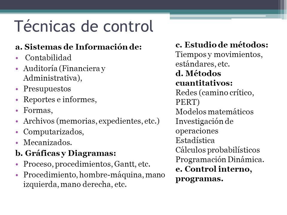 Técnicas de control c. Estudio de métodos: