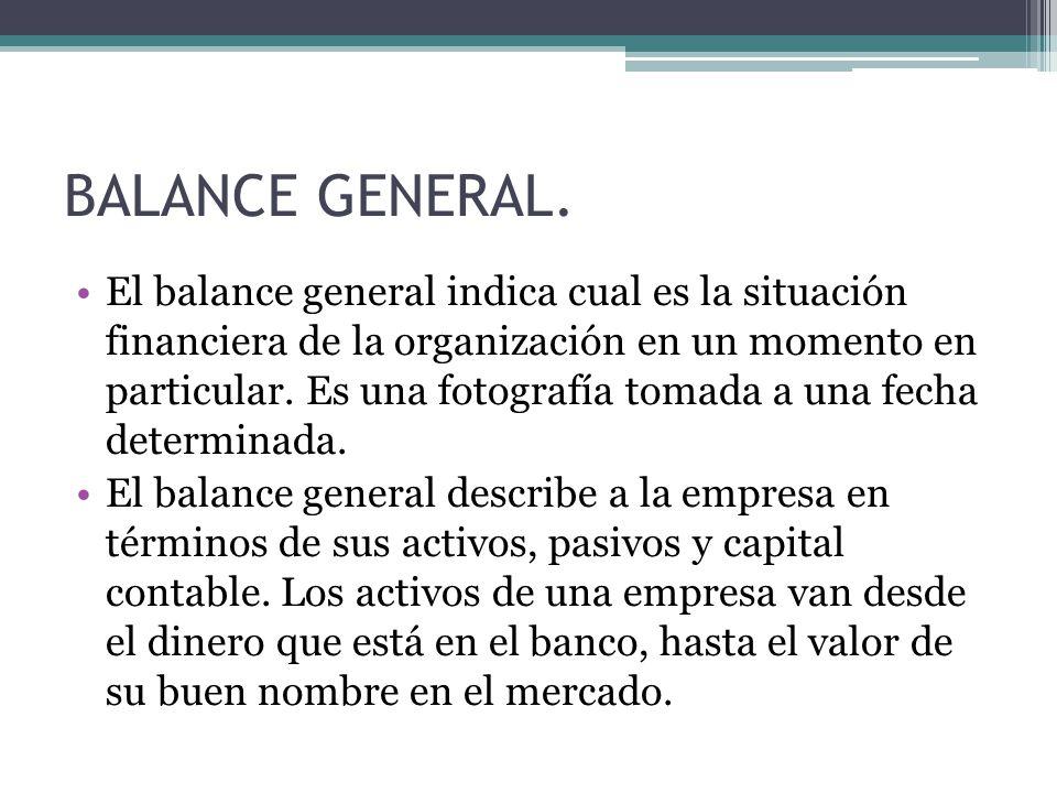 BALANCE GENERAL.