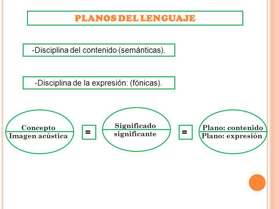 PLANOS DEL LENGUAJE = = -Disciplina del contenido (semánticas).