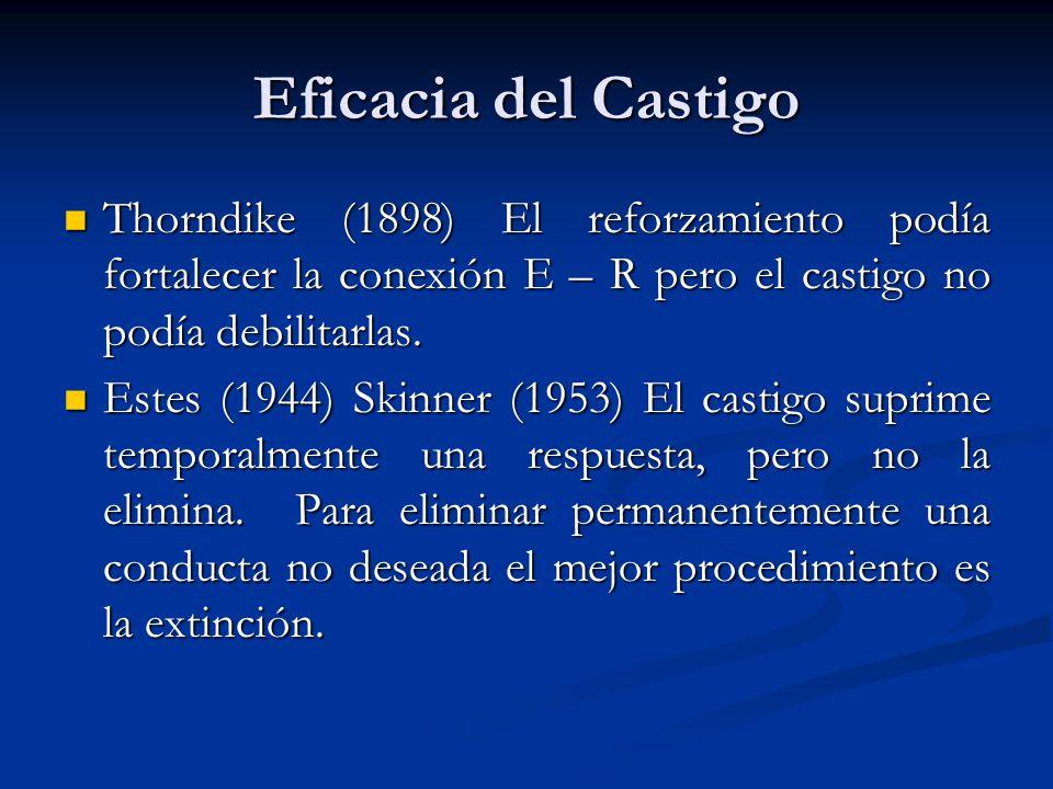 Eficacia del Castigo Thorndike (1898) El reforzamiento podía fortalecer la conexión E – R pero el castigo no podía debilitarlas.