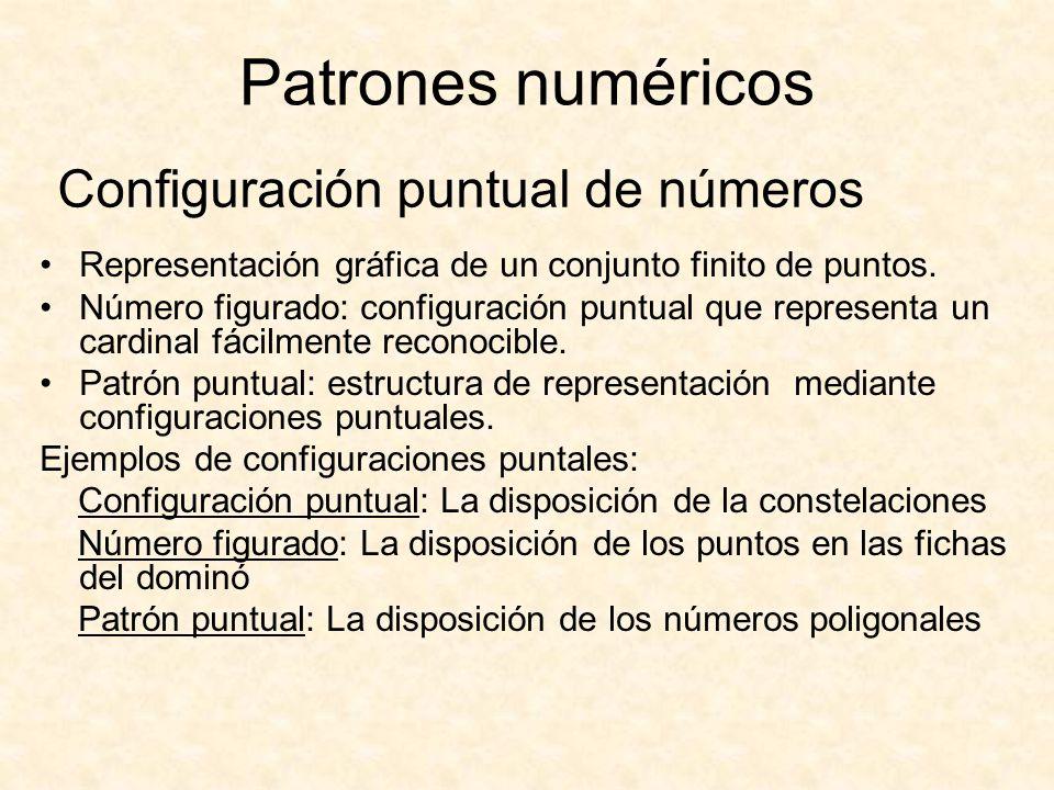 Configuración puntual de números
