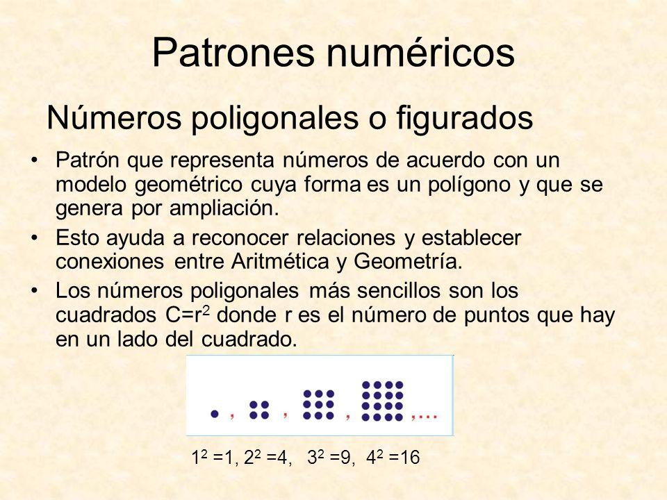 Números poligonales o figurados