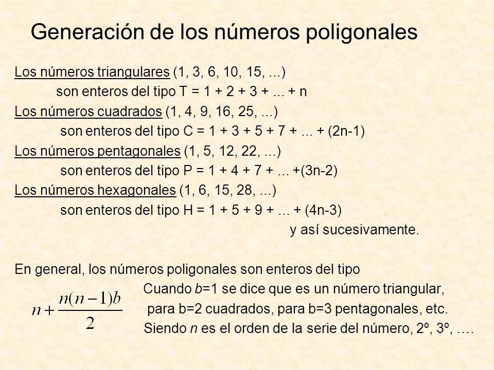 Generación de los números poligonales