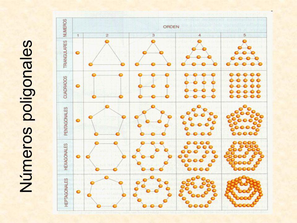 Números poligonales