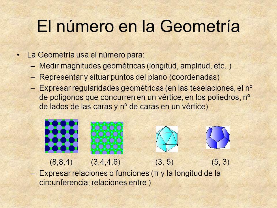 El número en la Geometría