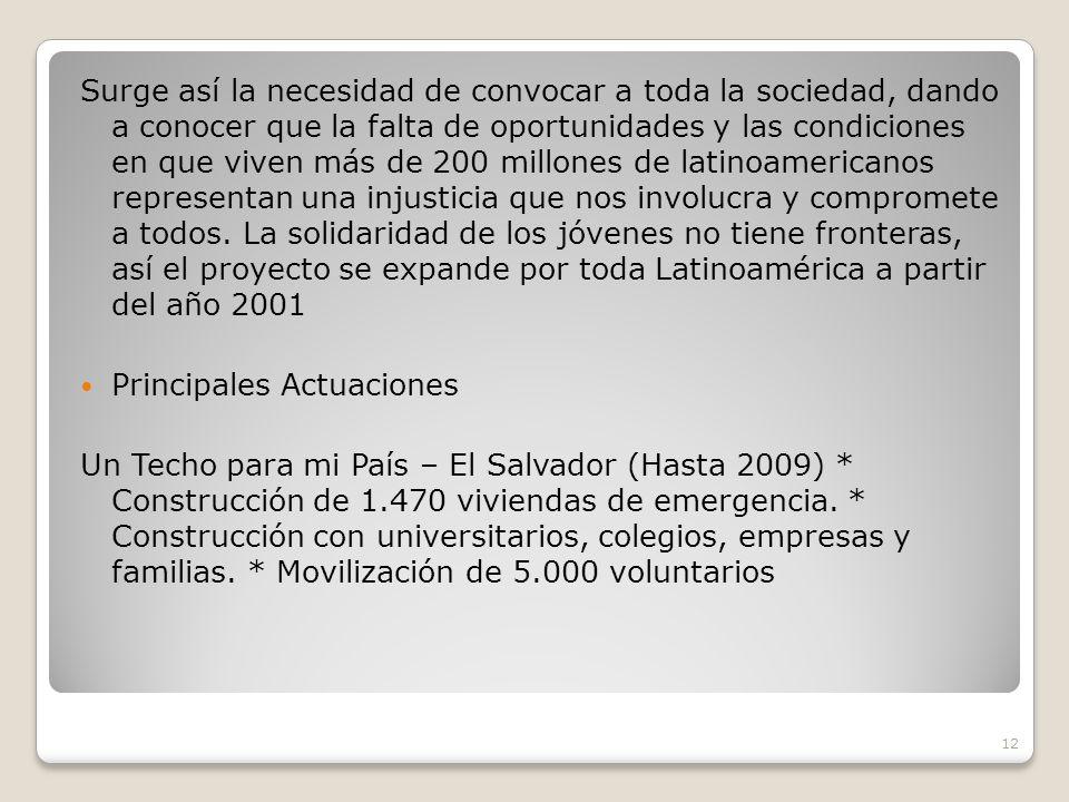 Surge así la necesidad de convocar a toda la sociedad, dando a conocer que la falta de oportunidades y las condiciones en que viven más de 200 millones de latinoamericanos representan una injusticia que nos involucra y compromete a todos. La solidaridad de los jóvenes no tiene fronteras, así el proyecto se expande por toda Latinoamérica a partir del año 2001