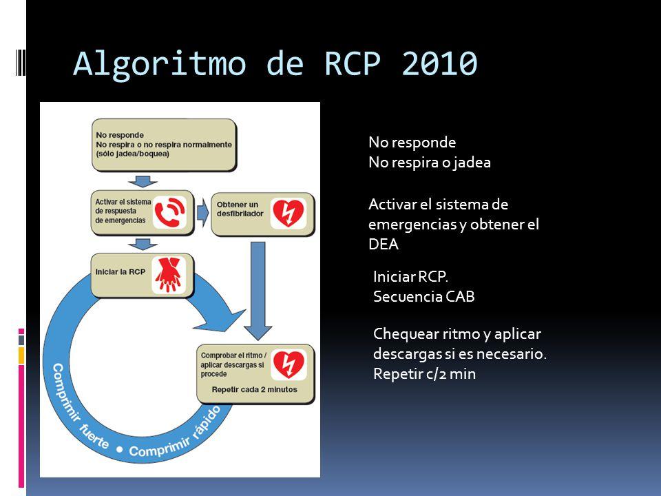 Algoritmo de RCP 2010 No responde No respira o jadea