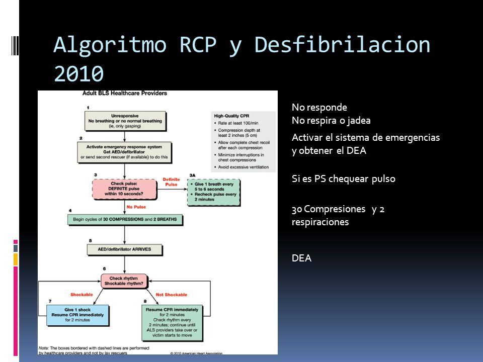 Algoritmo RCP y Desfibrilacion 2010
