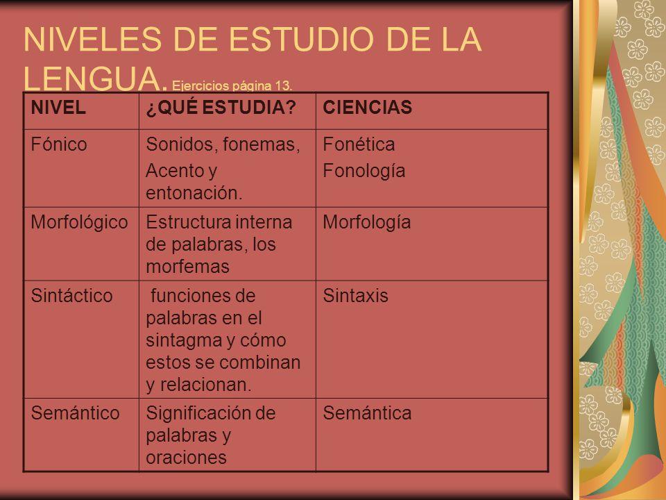 NIVELES DE ESTUDIO DE LA LENGUA. Ejercicios página 13.