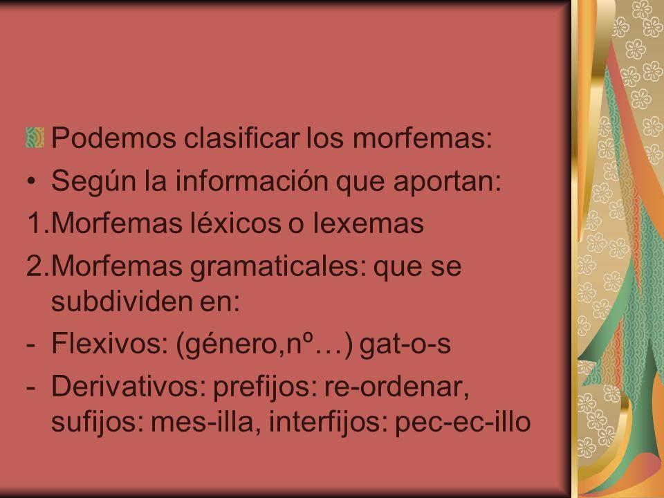 Podemos clasificar los morfemas: