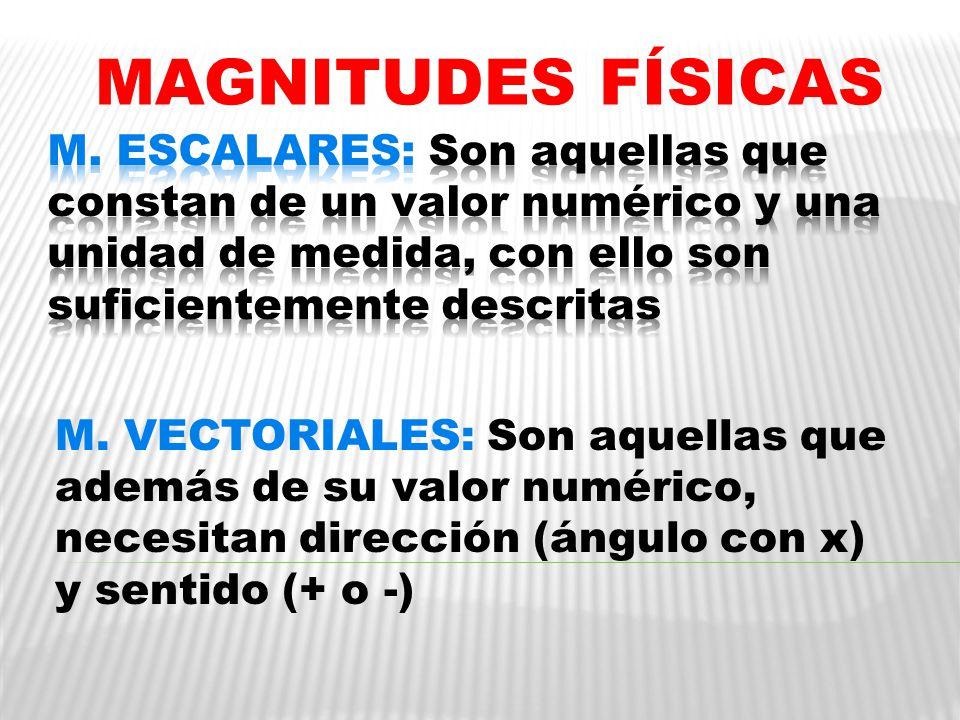 MAGNITUDES FÍSICAS M. ESCALARES: Son aquellas que constan de un valor numérico y una unidad de medida, con ello son suficientemente descritas.