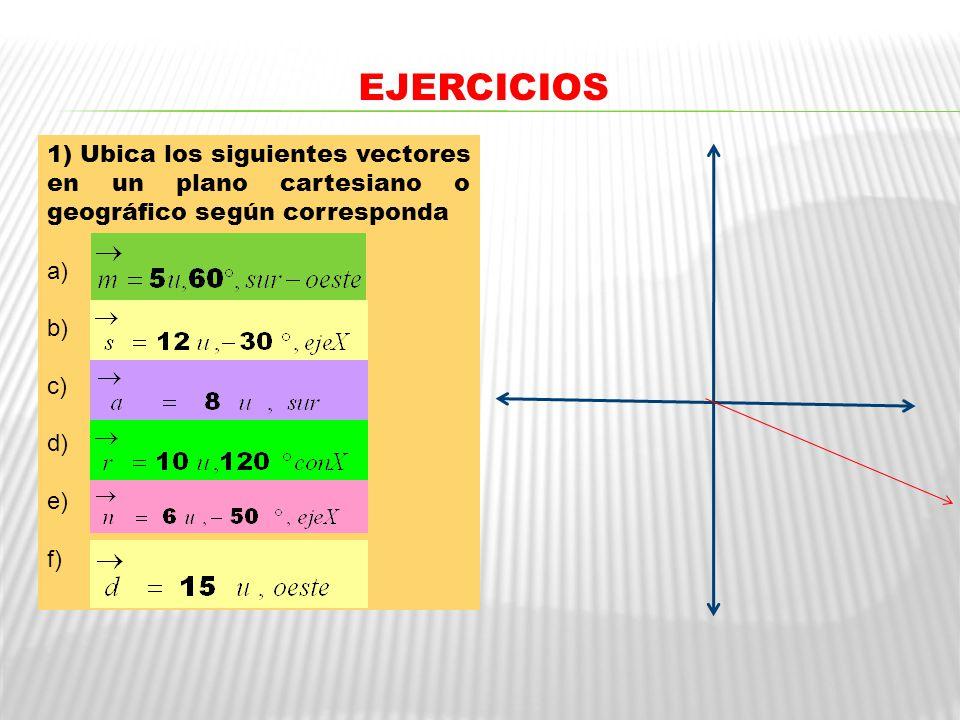 EJERCICIOS 1) Ubica los siguientes vectores en un plano cartesiano o geográfico según corresponda. a)